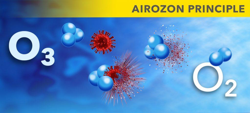 princíp ozonovej dezinfekcie